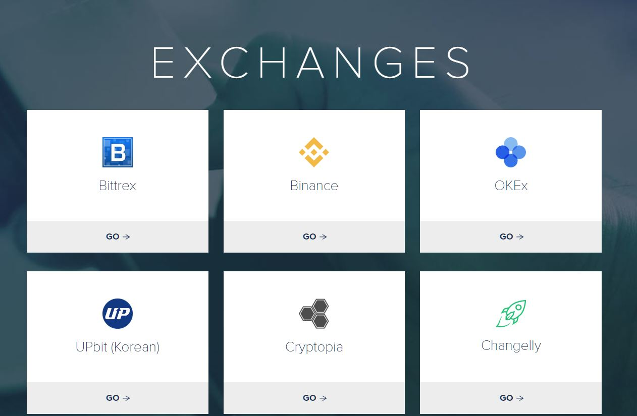 zencash exchanges